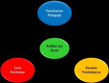 model-kompleks-ppi